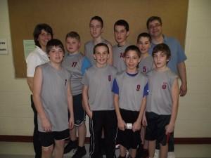 L'équipe de basket ball