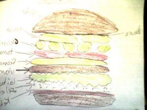 Le  pumper burgers